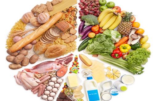 kosehr food chart
