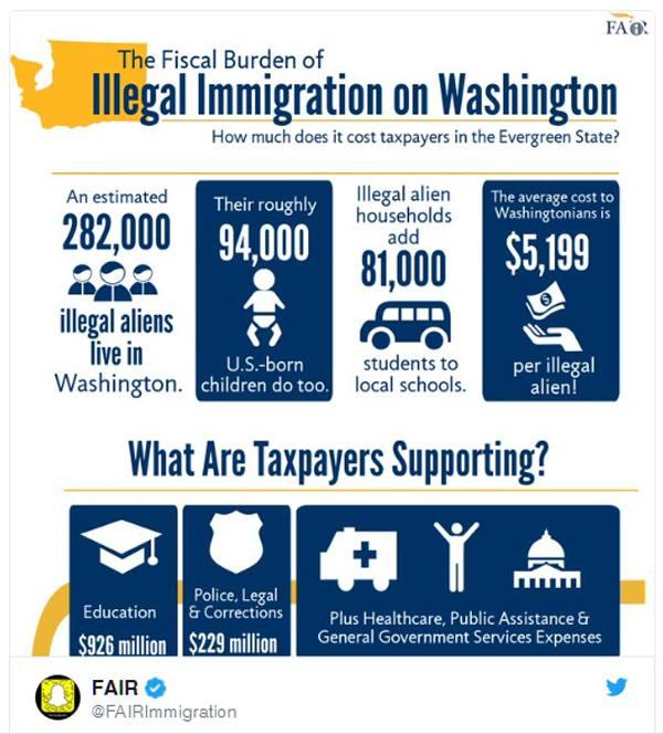 Latest News Illegal Immigrants: Undocumented Immigrants Cost U.S. $113 Billion Annually